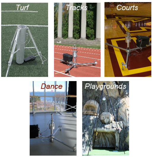 SPP Program for Sport, Play and Performance Surfaces